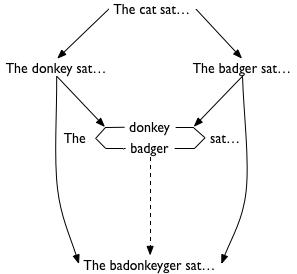 badonkeyger